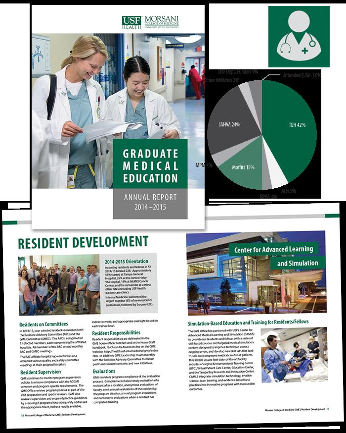 USF Morsani College of Medicine GME Annual Report